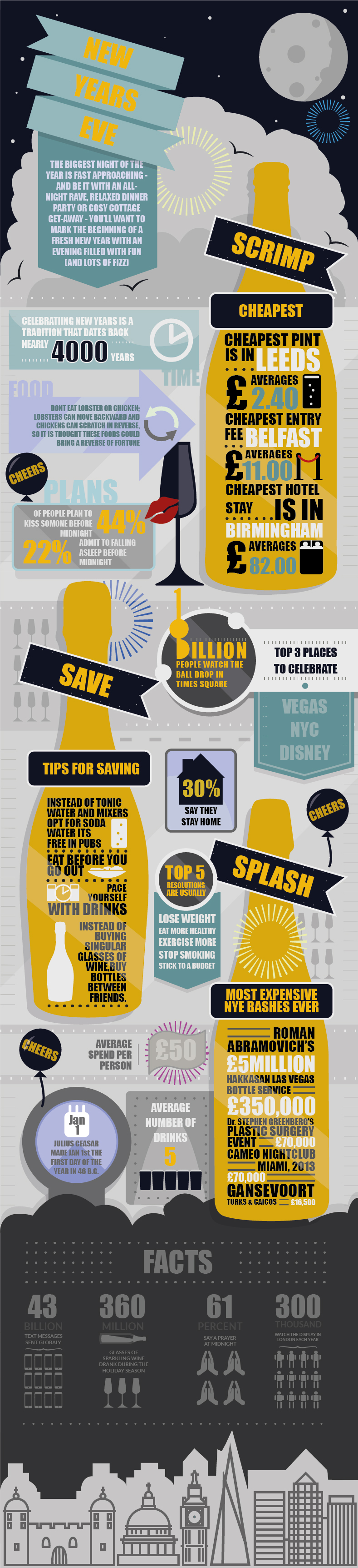 New-Years-Infographic